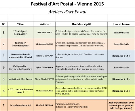 Ateliers 2015 - Descriptif